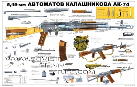 AK-74 Kalashnikov Rifle Soviet Army Instructive Poster