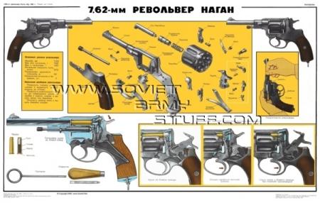 Nagant Revolver For Sale. 1895 Nagant Revolver