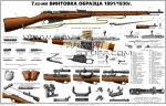 M1891/30 Mosin-Nagant Rifle With PE, PEM, PU Snipers Soviet Army Instructive Poster