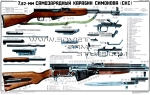 SKS-45 Simonov Carbine Rifle Soviet Army Instruction Poster